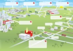 Portifolio I - Mapa JSL