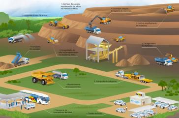 desenho logistica galpao fabrica logistic mineraçao