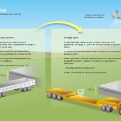 desenho logistica galpao fabrica logistic transporte