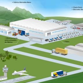 Banners projetos Mapas Logísticos 3D Logistic Map