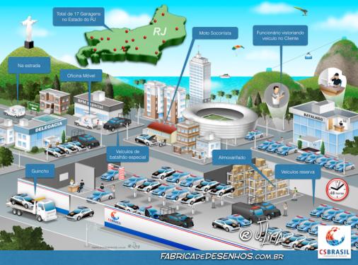 JSL Julio Simoes CS Brasil desenho 3d mapa logistico ilustracao vetor concept art jlima log logistica transporte policia frota rio janeiro